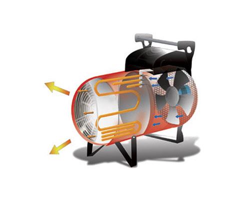 Biemmedue EK 15 C - Riscaldatore Elettrico Industriale