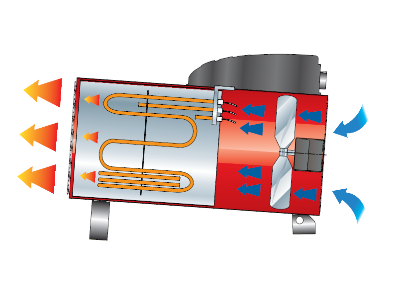 Biemmedue EK 10 C - Calentador eléctrico industrial