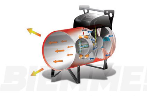 Biemmedue GP 10 M - Réchauffeur à gaz portable