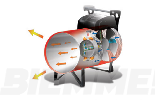 Biemmedue GP 18 M - Chauffage portable au gaz