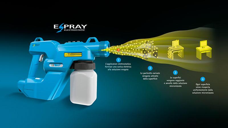 Fimap E-Spray operation