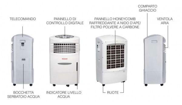 CL20AE - Raffrescatore Honeywell