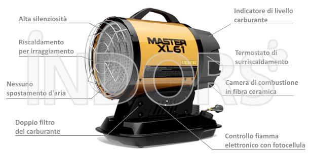 Termostato ambiente Master TH5 con cavo 3 metri riscaldamento
