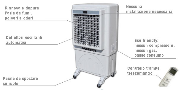 Master BC60 Raffrescatore Evaporativo