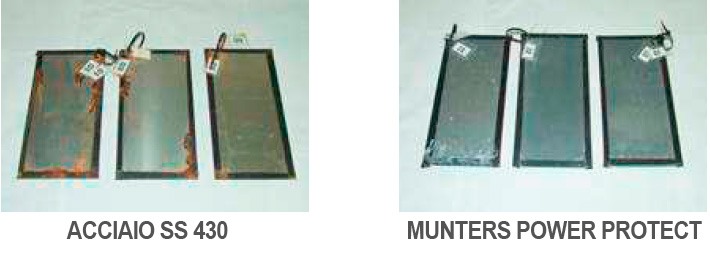 test-power-munters-protect