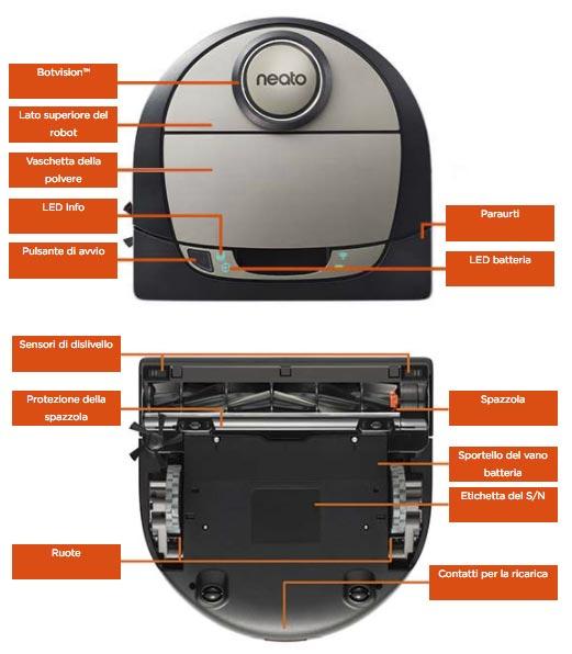 componenti del robot Neato D7