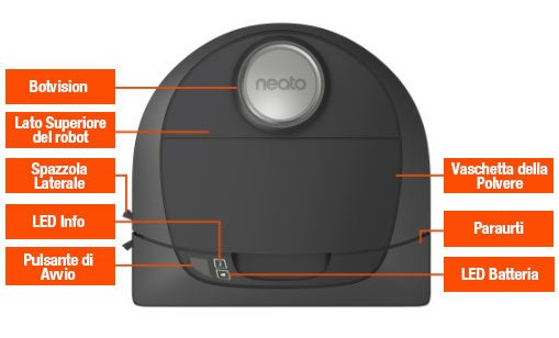 Neato D5 Connected Botvac - Robot Aspirapolvere Connesso