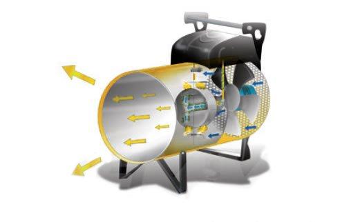 Oklima SG 340 - Canon à air chaud à gaz