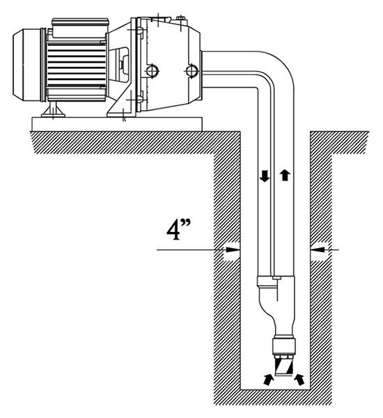 Pompa autoadescante Speroni APM 200