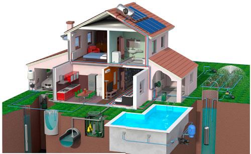 Pompes pour installations domestiques
