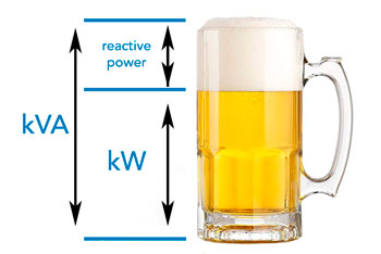 kw kva generatore di corrente