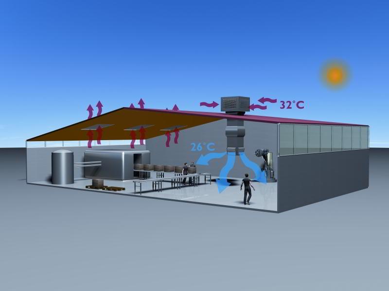 sistema di raffrescamento per capannoni industriali